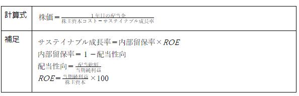 有限 会社 株価 算定4.png