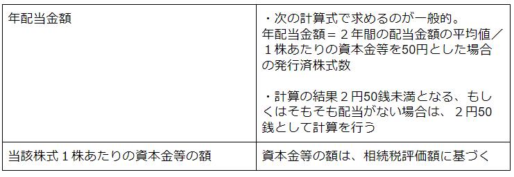 配当還元方式の計算における補足