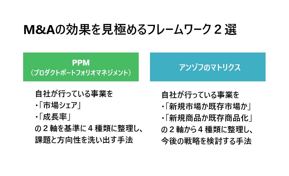 M&A戦略策定に役立つ2つのフレームワーク