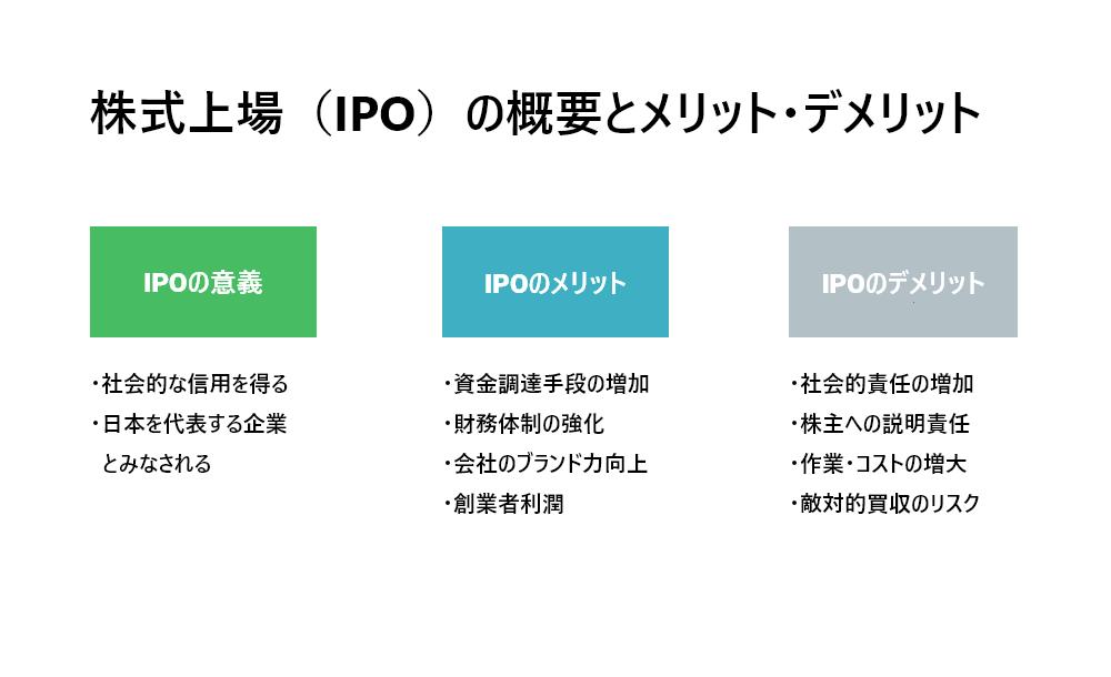 株式上場(IPO)の概要とメリット・デメリット