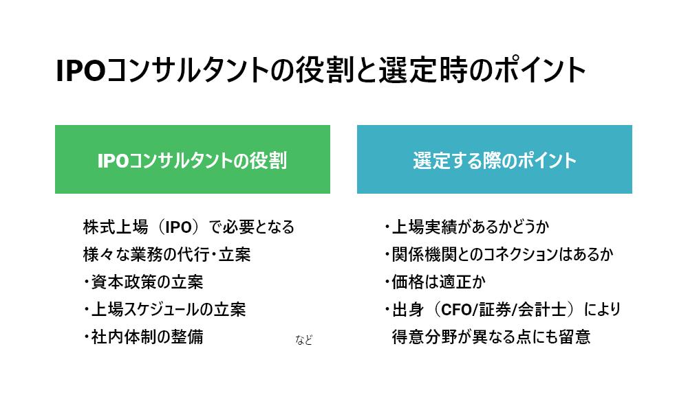 IPOコンサルタントの役割と選定時のポイント