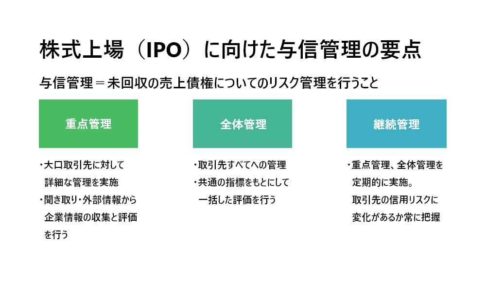 株式上場(IPO)における与信管理の要点まとめ