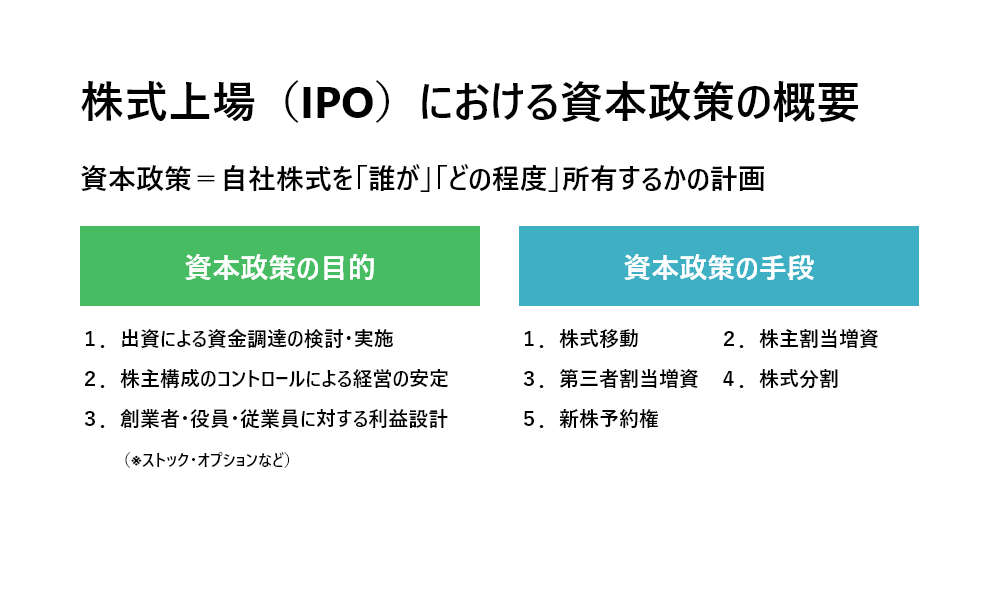 株式上場(IPO)における資本政策の概要
