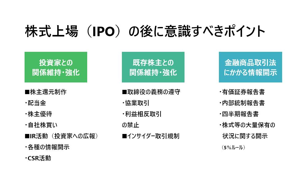 株式上場(IPO)後に引き続き意識すべきポイント