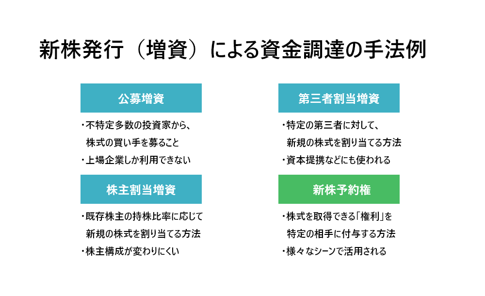 新株発行(増資)による資金調達の手法例