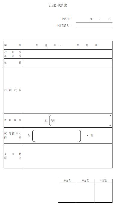 出張申請書の文例・フォーマット