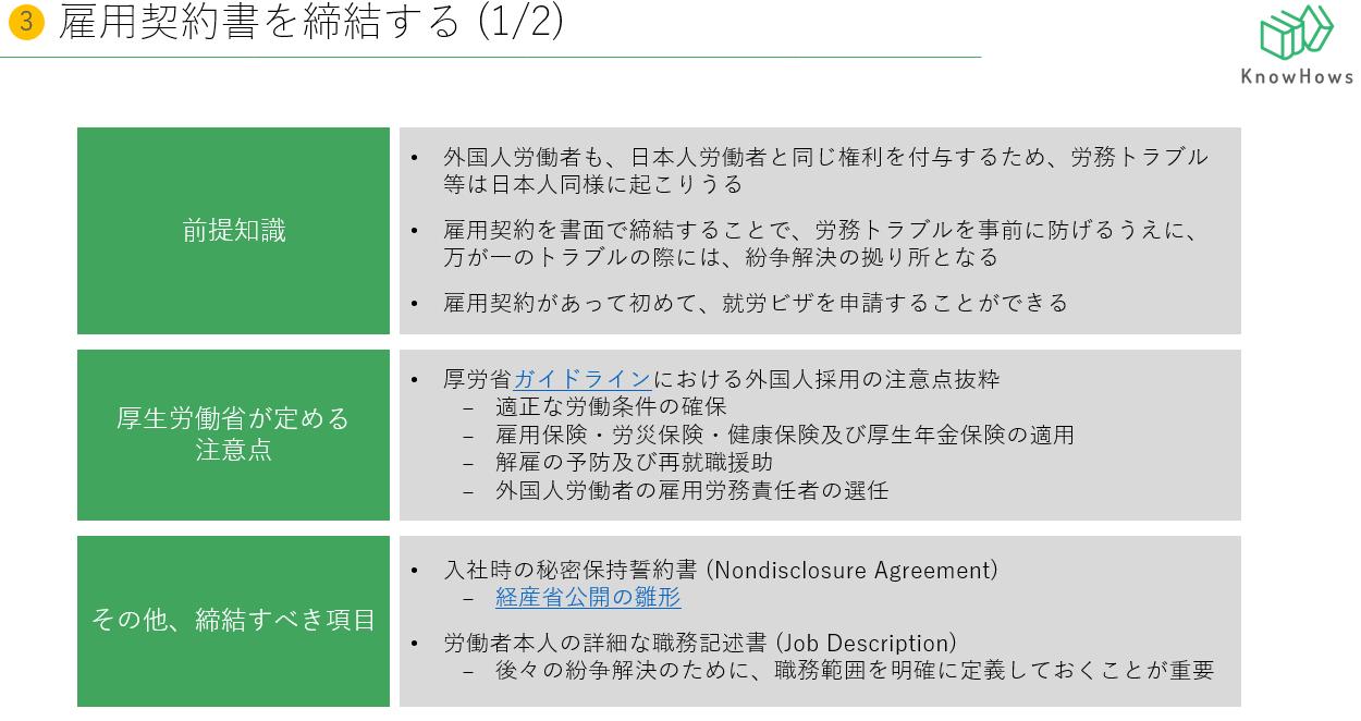 外国人労働者を採用する際のステップSam2.png