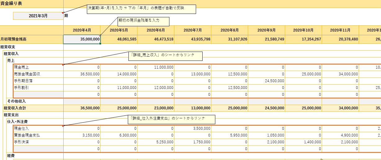 月次資金繰り表Sam2.png