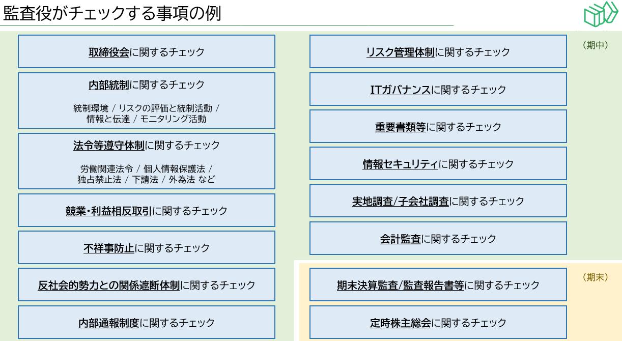 監査役の職責Ver1.0.png
